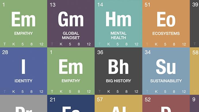 Avenues World Elements